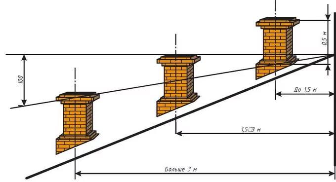 Воздушная пробка дымоход можно ли укоротить коаксиальный дымоход